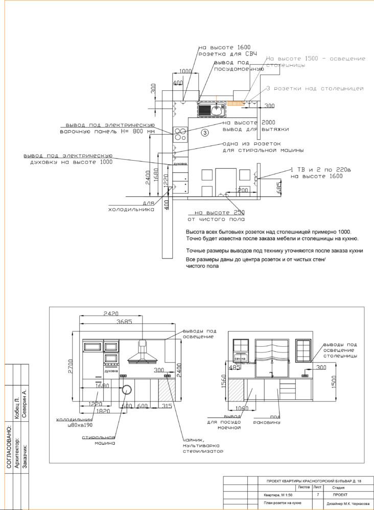 План розеток и выводов электричества.